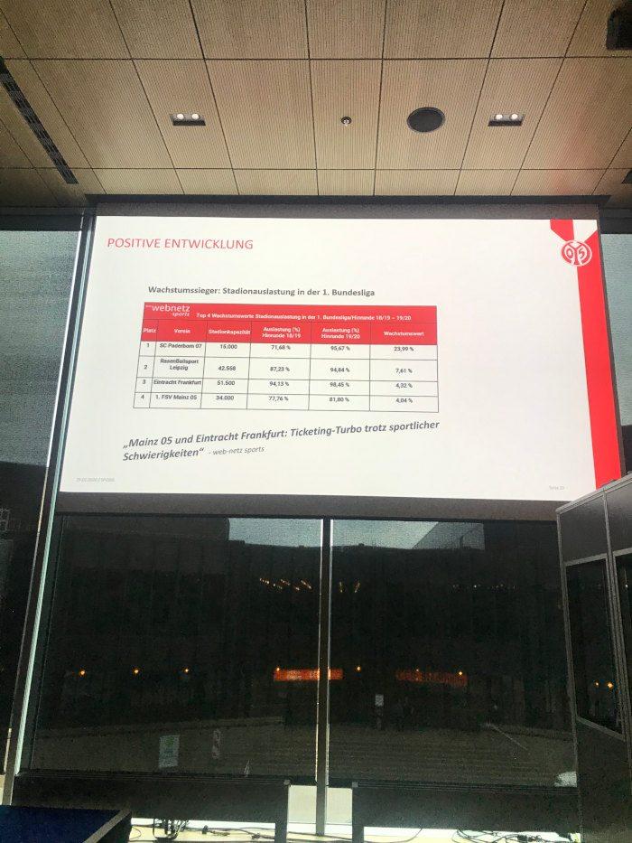 digitale Leinwand über Glastür mit rot weißer Beschriftung