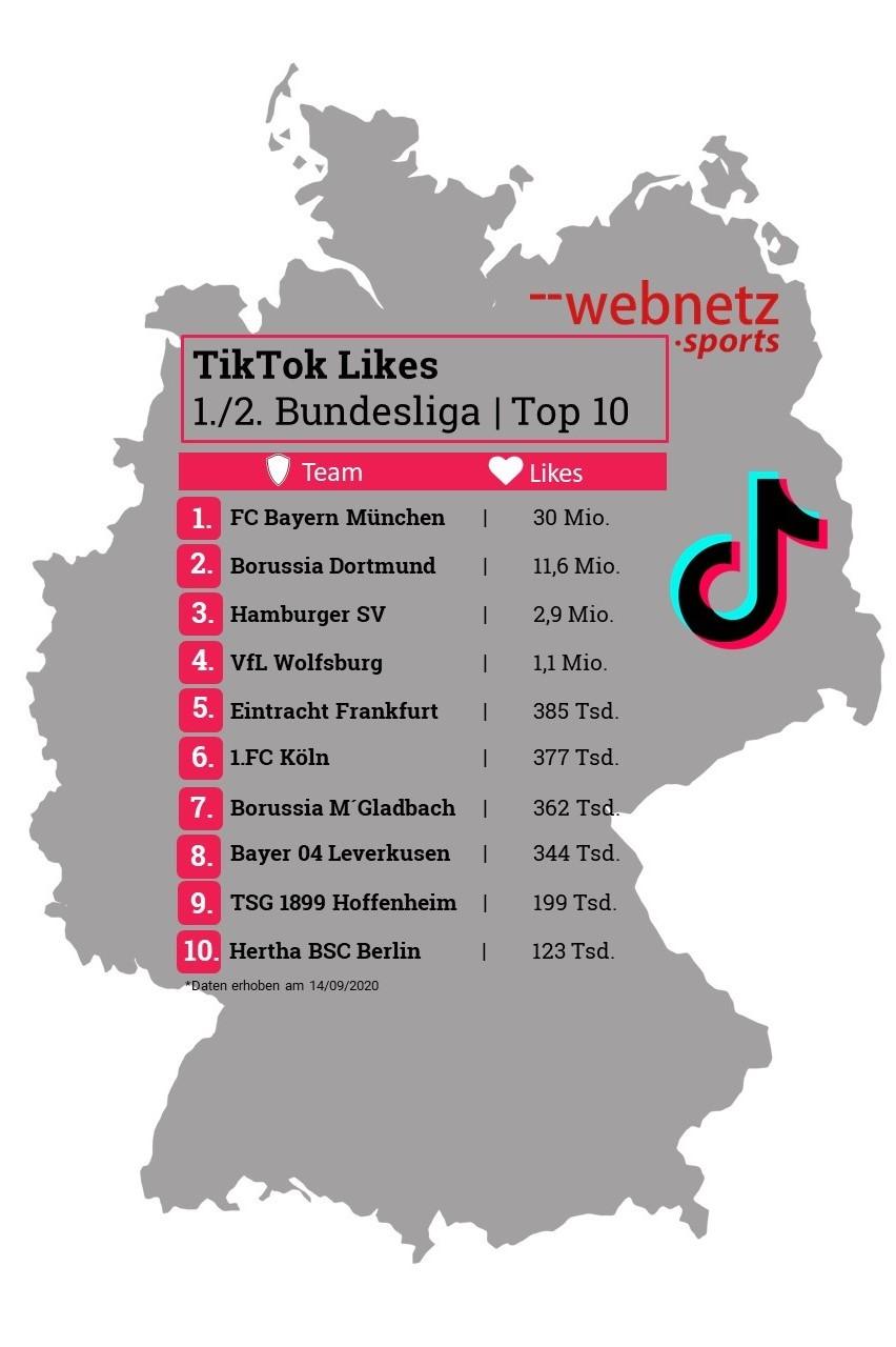 TikTok Likes 1./2. Bundesliga Top 10