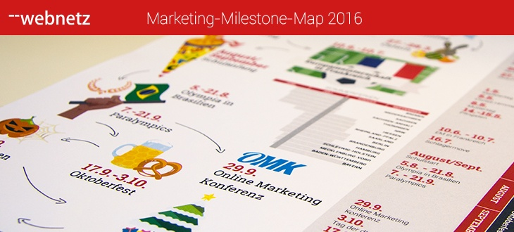 Titelbild Marketing Milestone
